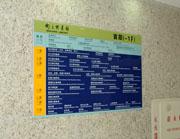 南京图书馆楼层索引牌