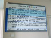 北京解放军304医院楼层索引牌