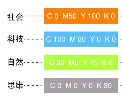 易美标识课堂 怎样为学校呈现完美导视系统 标识系统,标识标牌