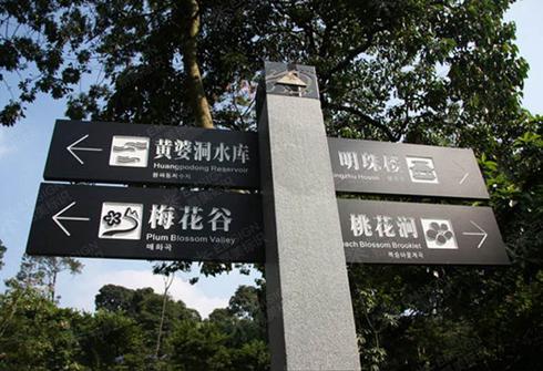 旅游景区指示牌