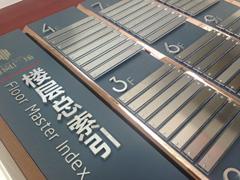 霖岚国际广场楼层总索引标识牌