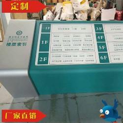 重庆中医院楼层总索引